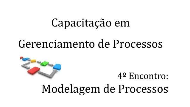 Capacitação em Gerenciamento de Processos 4º Encontro: Modelagem de Processos