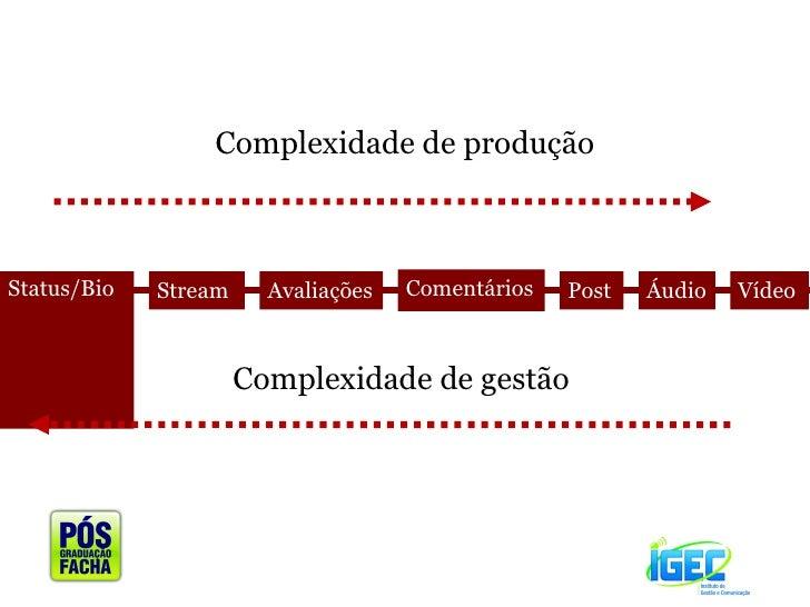 <ul><li>Status/Bio </li></ul><ul><li>Stream </li></ul><ul><li>Post </li></ul><ul><li>Avaliações </li></ul><ul><li>Comentár...