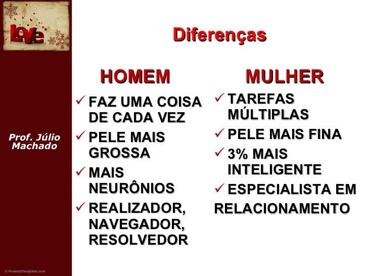 Diferenças <ul><li>HOMEM  </li></ul><ul><li>FAZ UMA COISA DE CADA VEZ </li></ul><ul><li>PELE MAIS GROSSA </li></ul><ul><li...