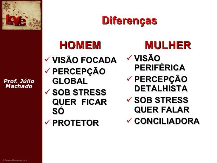 Diferenças <ul><li>HOMEM   </li></ul><ul><li>VISÃO FOCADA </li></ul><ul><li>PERCEPÇÃO GLOBAL </li></ul><ul><li>SOB STRESS ...