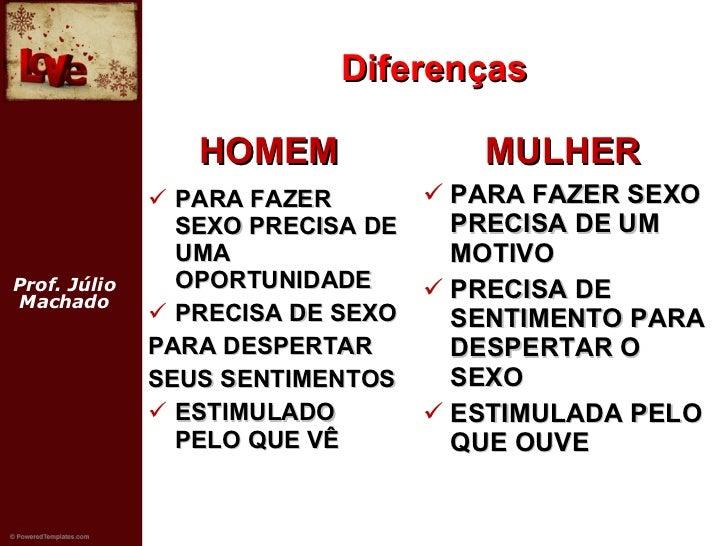 Diferenças <ul><li>HOMEM   </li></ul><ul><li>PARA FAZER SEXO PRECISA DE UMA OPORTUNIDADE </li></ul><ul><li>PRECISA DE SEXO...