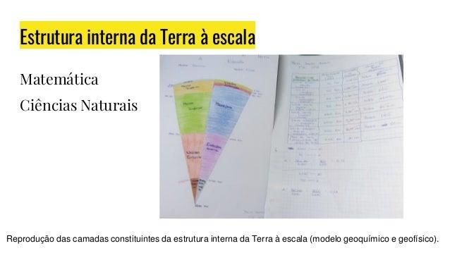 Estrutura interna da Terra à escala Matemática Ciências Naturais Reprodução das camadas constituintes da estrutura interna...
