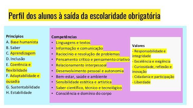 Perfil dos alunos à saída da escolaridade obrigatória Princípios A. Base humanista B. Saber C. Aprendizagem D. Inclusão E....