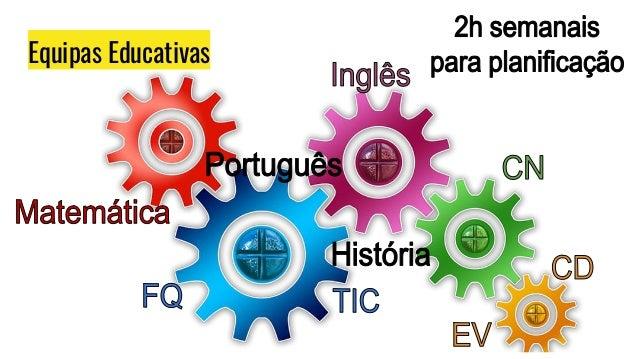 Equipas Educativas