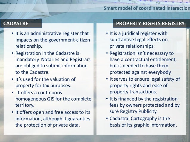 Spanish Cadastre an Property Rights Registry. A smart model of coordi…
