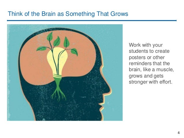 4 Think of the Brain as Something That Grows Work with your students to create posters or other reminders that the brain, ...