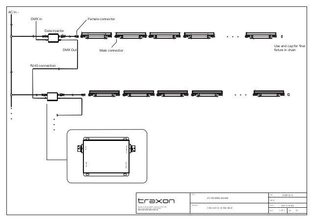traxon cove light ac ho rgb graze wiring diagram rh slideshare net 496 ho wiring diagram ho ballast wiring diagram