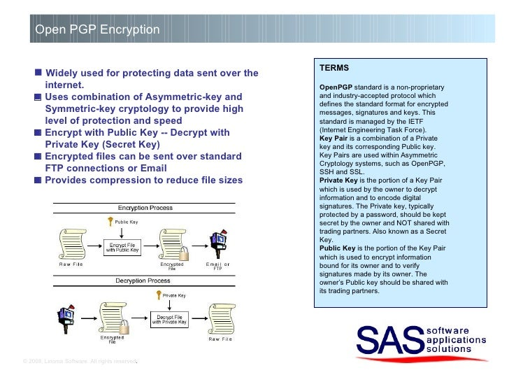 © 2008, Linoma Software. All rights reserved . Open PGP Encryption    Widely used for protecting data sent over the  inte...