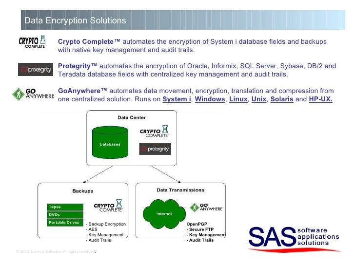© 2008, Linoma Software. All rights reserved . Data Encryption Solutions Crypto Complete™  automates the encryption of Sys...