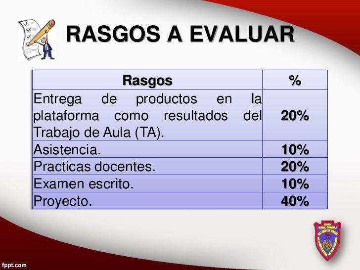 RASGOS A EVALUAR              Rasgos             %Entrega de productos en laplataforma como resultados del   20%Trabajo de...