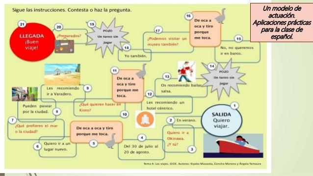 Un modelo de actuación. Aplicaciones prácticas para la clase de español.