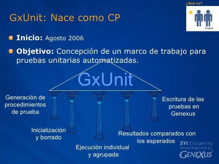 GxUnit: Nace como CP <ul><li>Inicio:  Agosto 2006 </li></ul><ul><li>Objetivo:  Concepción de un marco de trabajo para  pru...