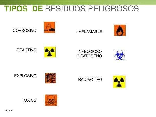 TIPOS DE RESIDUOS PELIGROSOS       CORROSIVO       IMFLAMABLE           REACTIVO    INFECCIOSO                       O PAT...