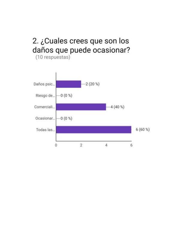 ENCUESTA DE SEXTING. Slide 2