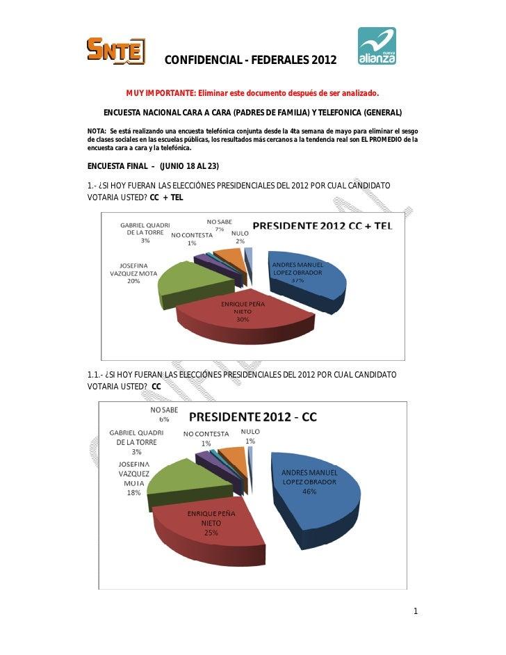 CONFIDENCIAL - FEDERALES 2012             MUY IMPORTANTE: Eliminar este documento después de ser analizado.     ENCUESTA N...