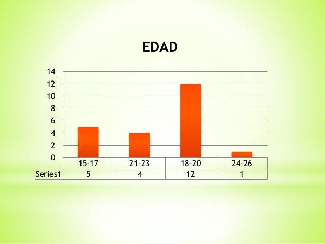 Encuesta de los estudiantes de intrductorios Slide 3