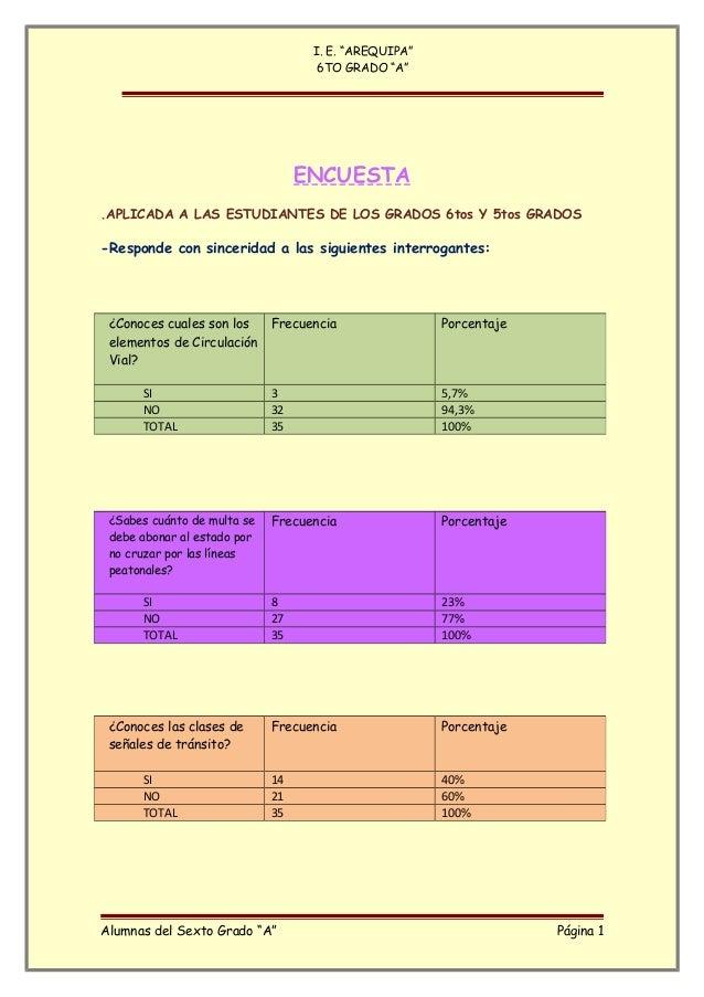 """I. E. """"AREQUIPA"""" 6TO GRADO """"A"""" ENCUESTA .APLICADA A LAS ESTUDIANTES DE LOS GRADOS 6tos Y 5tos GRADOS -Responde con sinceri..."""