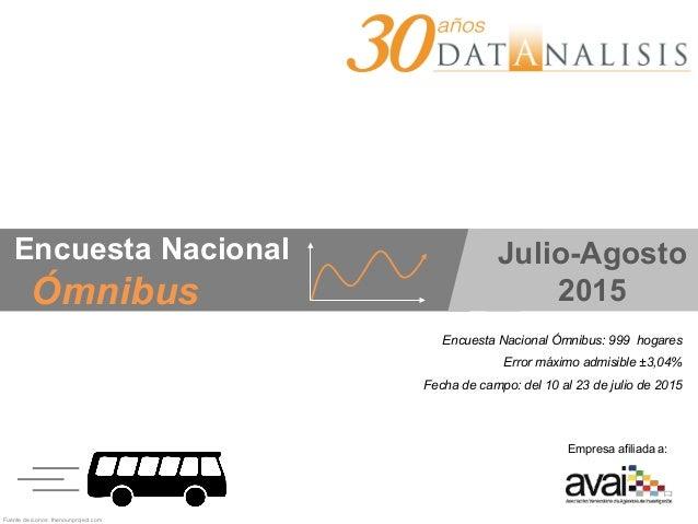 Encuesta Nacional Ómnibus: 999 hogares Error máximo admisible ±3,04% Fecha de campo: del 10 al 23 de julio de 2015 Encuest...