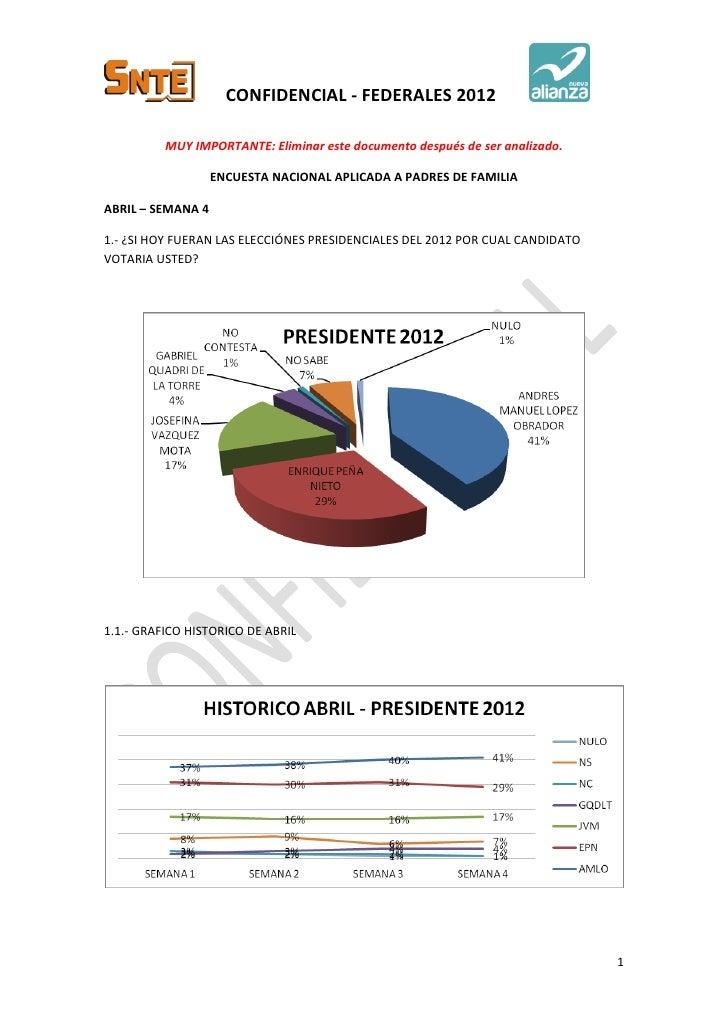 CONFIDENCIAL - FEDERALES 2012          MUY IMPORTANTE: Eliminar este documento después de ser analizado.                  ...