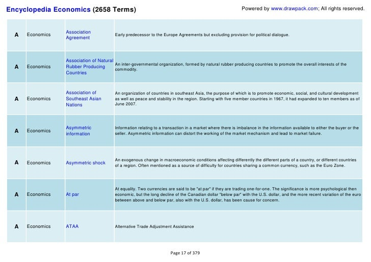 terms in economics View notes - economics 101 vocabulary and definitions from econ 101 at emory university (trade) 3 comparative advantage: lower opportunity costs (trade) 4.