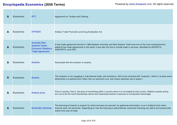 economics terms and definitions list Definitions of economic terms  economic definitions here we'll define the rest of the economic terms used in this course:.