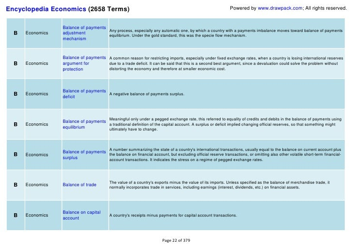 economics terms and definitions When studying any subject, a key first step is to learn the lingo here are definitions for three of the most important words in economics: economics studies how.
