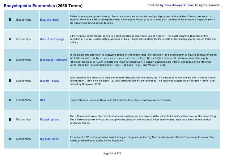 Encyclopedia Economics ...