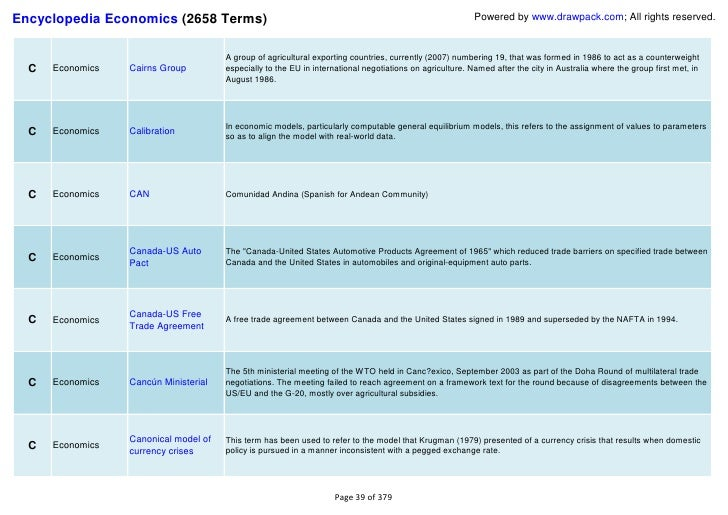 1944 1994 economics essay in international 21022018 immediately in 1994 after it deliberately engaged  ecfi 644 international economics  currency crisis in china essay on mattel.