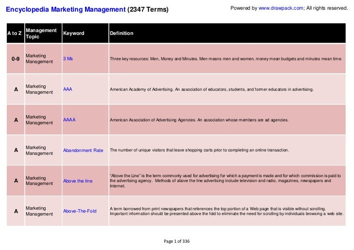 Encyclopedia marketing management, Terms and Definitions