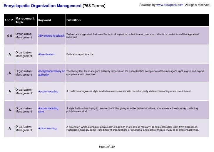 Encyclopedia Organization Management (768 Terms) ...