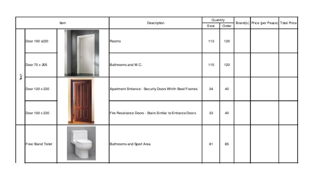 Various building materials list for Materials to build a house list
