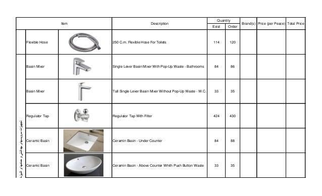 various building materials list – Material List