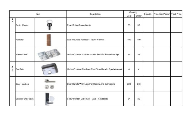 Various building materials list for Construction materials cost