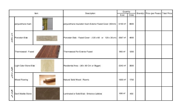 Various Building Materials List