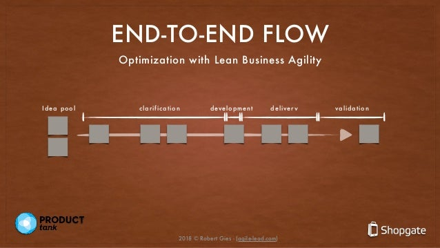 END-TO-END FLOW Optimization with Lean Business Agility developmentclarification delivery validationIdea pool 2018 © Rober...