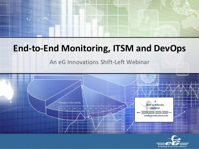6/15/201 8 Oracle Confidential – Internal/Restricted/Highly Restricted 1 End-to-End Monitoring, ITSM and DevOps An eG Inno...