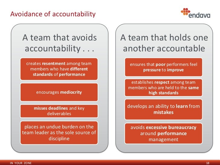 conflict among teams Interdependent is used to imply a relationship among the members of the team such that they each have an influence conflict among team members.