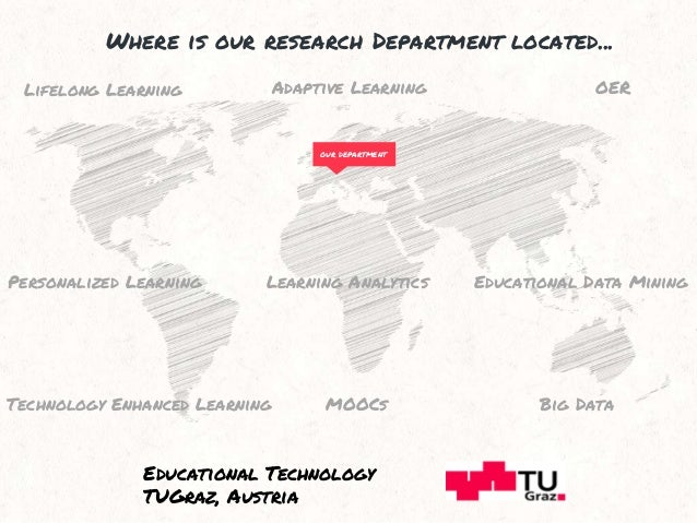 Engaging Learning Analytics in MOOCs: the good, the bad, and the ugly Slide 3