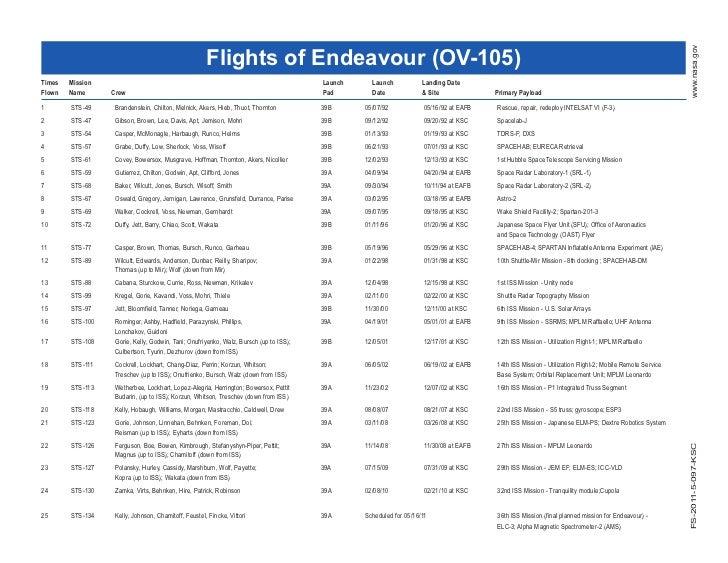 Flights of Endeavour (OV-105)                                                                                             ...