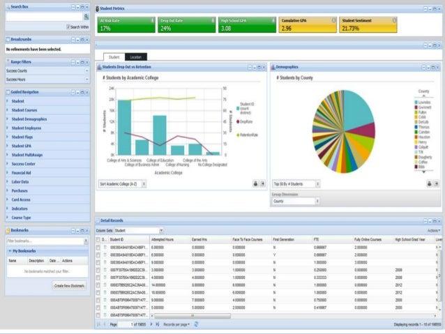 Data Visualization Desktop 10