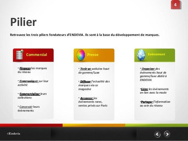 Pilier Retrouvez les trois piliers fondateurs d'ENDEVIA. Ils sont à la base du développement de marques. • FinancerFinance...