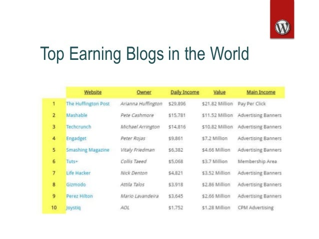 Top Earning Blogs in the World