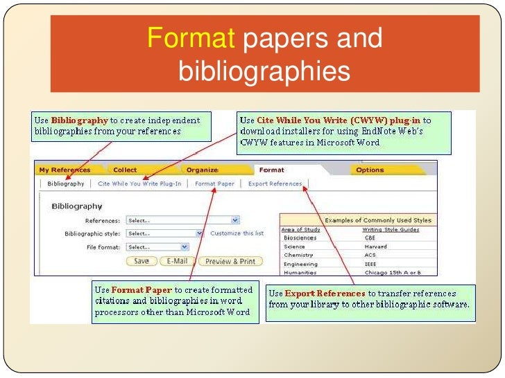 Format papers and  bibliographies<br />