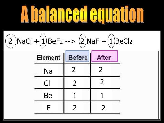 __CH4 + __O2 --> __CO2 + __H2O2 NaCl + 1 BeF2 --> 2 NaF + 1 BeCl2 Na Cl Be F 2 2 2 2 1 1 2 2