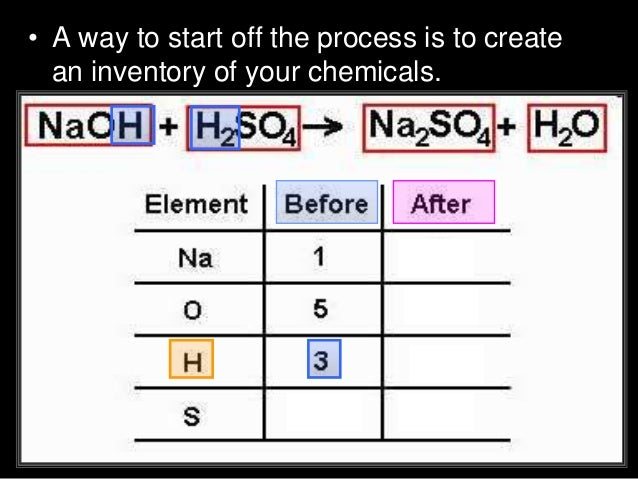 Endothermic and Exothermic Reactions Lesson PowerPoint – Endothermic and Exothermic Reactions Worksheet