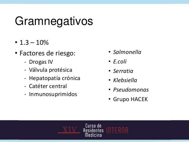 Hongos• Rara, Incidencia es menor al 10%• Más severa y con el peor pronóstico• Factores de riesgo:   •   Antibióticos prol...