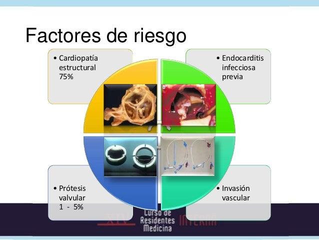 Enfermedad embólicaIzquierda:• Stroke, menignitis 20-40%• Infarto órgano sólido• Petequias en conjuntiva y paladar 20-  40...