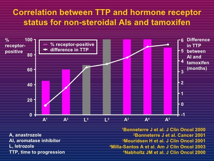 advanced steroidal complex triple stack with tribulus
