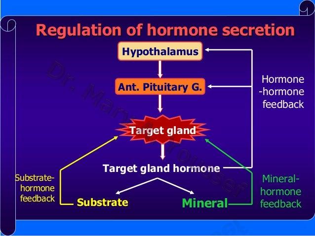 adrenocortical steroids vs corticosteroids