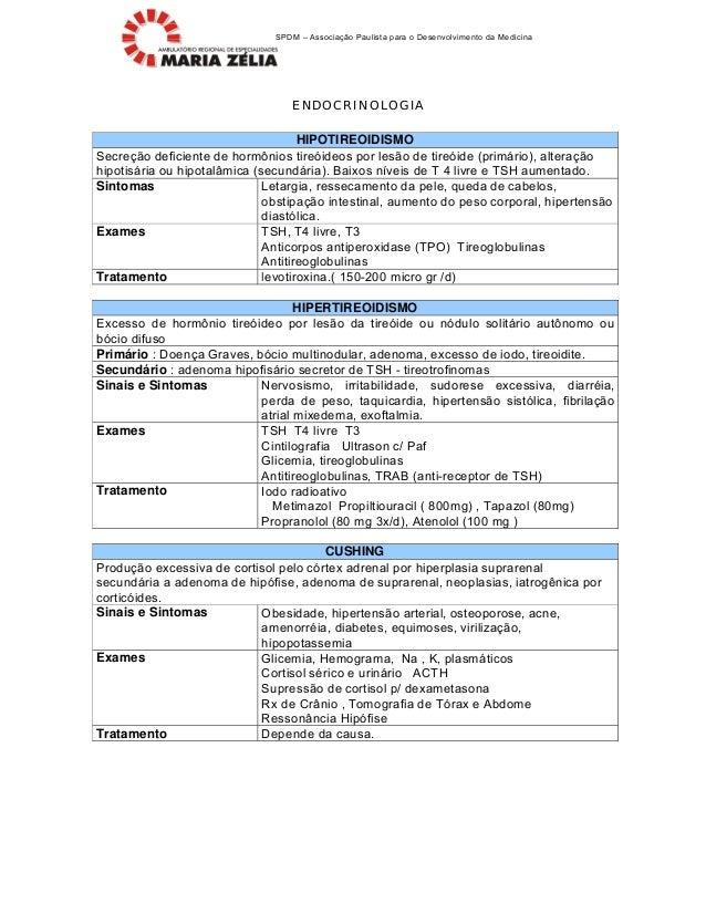 SPDM – Associa•'o Paulista para o Desenvolvimento da MedicinaENDOCRINOLOGIAHIPOTIREOIDISMOSecre•'o deficiente de hormƒnios...